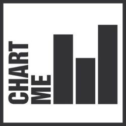 Chart-me2